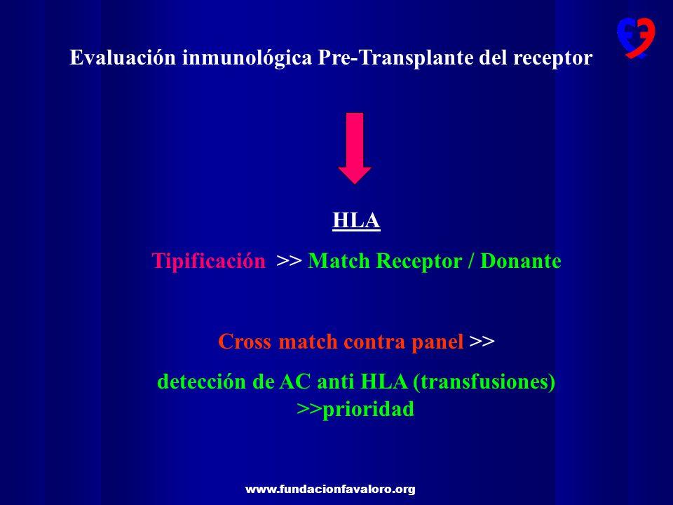 www.fundacionfavaloro.org Evaluación inmunológica Pre-Transplante del receptor HLA Tipificación >> Match Receptor / Donante Cross match contra panel >