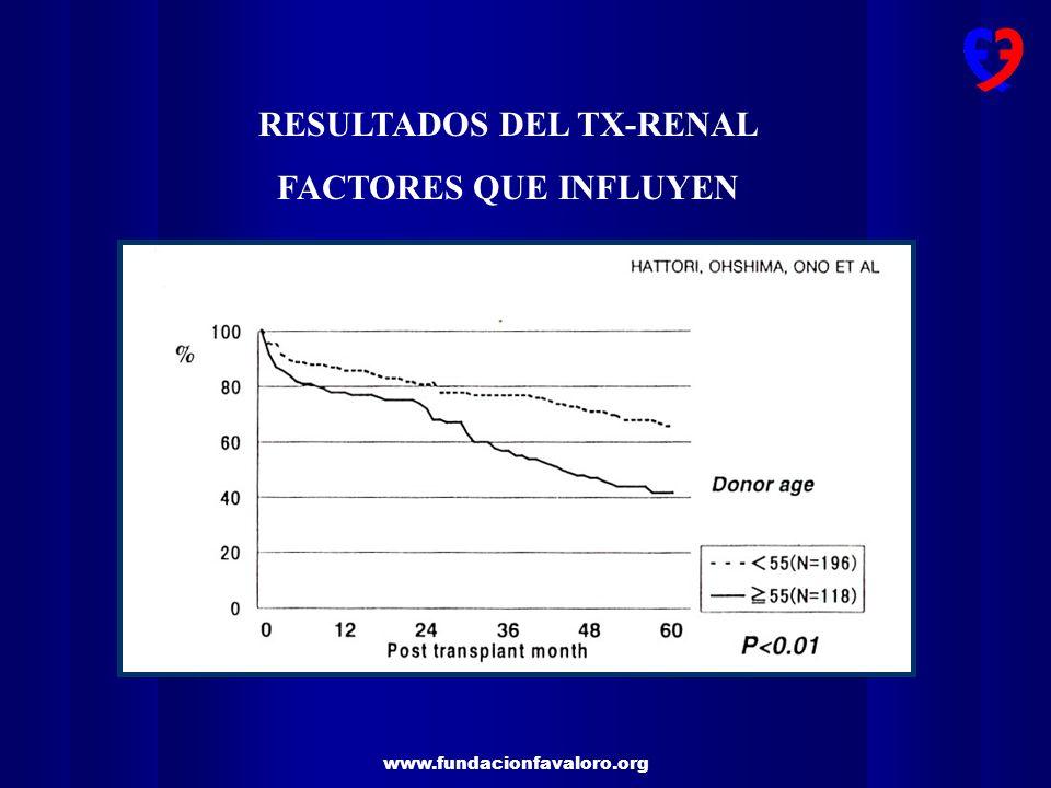 www.fundacionfavaloro.org RESULTADOS DEL TX-RENAL FACTORES QUE INFLUYEN