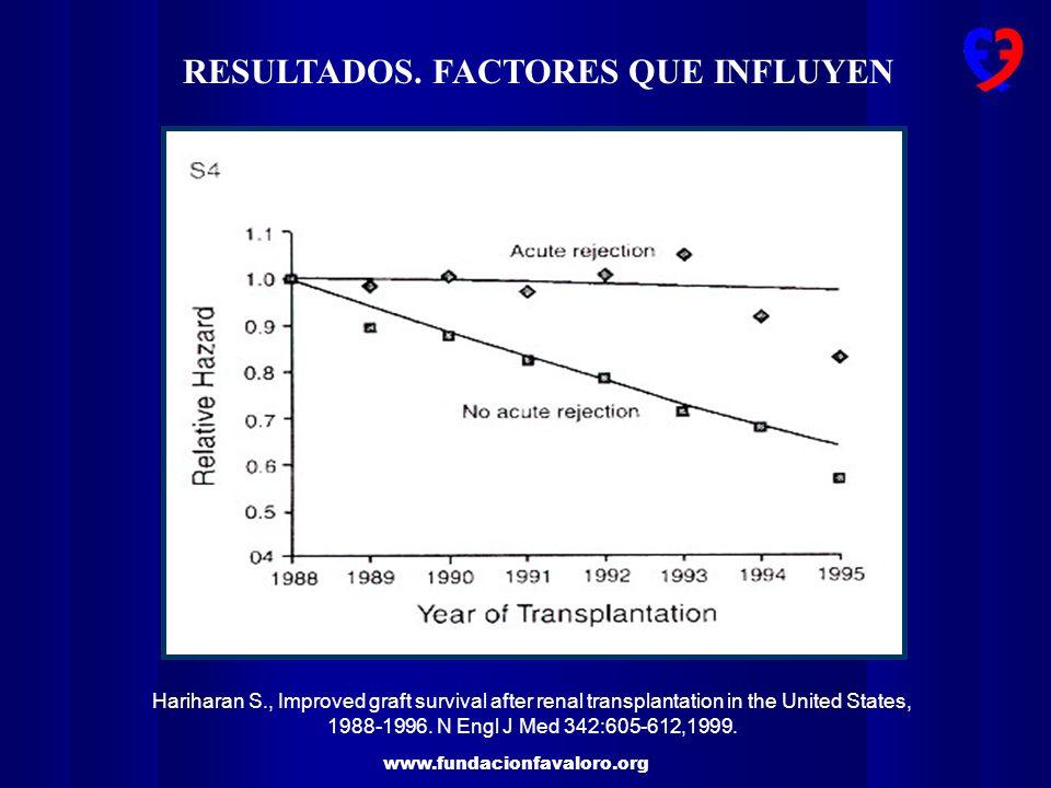 Hariharan S., Improved graft survival after renal transplantation in the United States, 1988-1996. N Engl J Med 342:605-612,1999. RESULTADOS. FACTORES