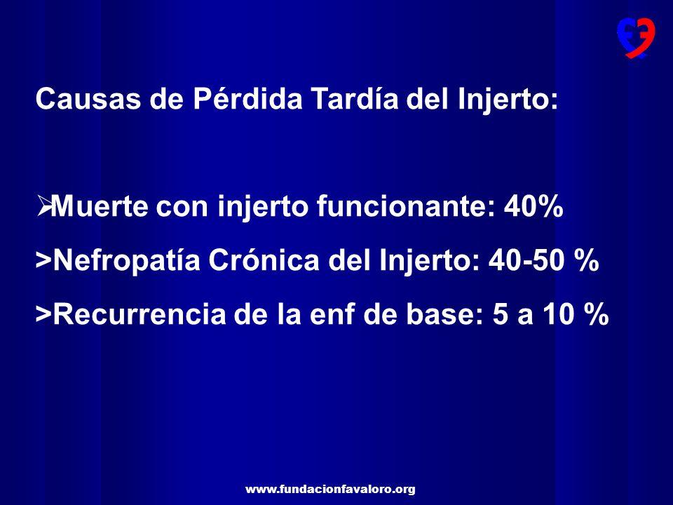 www.fundacionfavaloro.org Causas de Pérdida Tardía del Injerto: Muerte con injerto funcionante: 40% >Nefropatía Crónica del Injerto: 40-50 % >Recurren