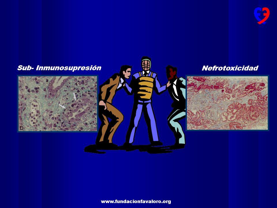 www.fundacionfavaloro.org Sub- Inmunosupresión Nefrotoxicidad