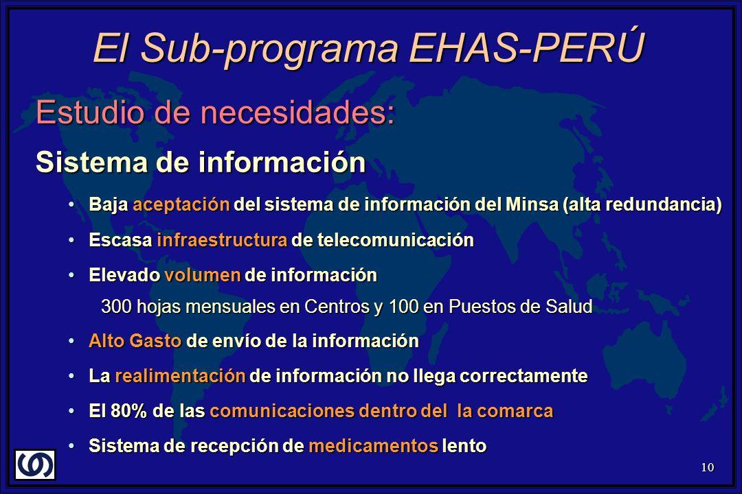 10 Estudio de necesidades: Sistema de información Baja aceptación del sistema de información del Minsa (alta redundancia)Baja aceptación del sistema d