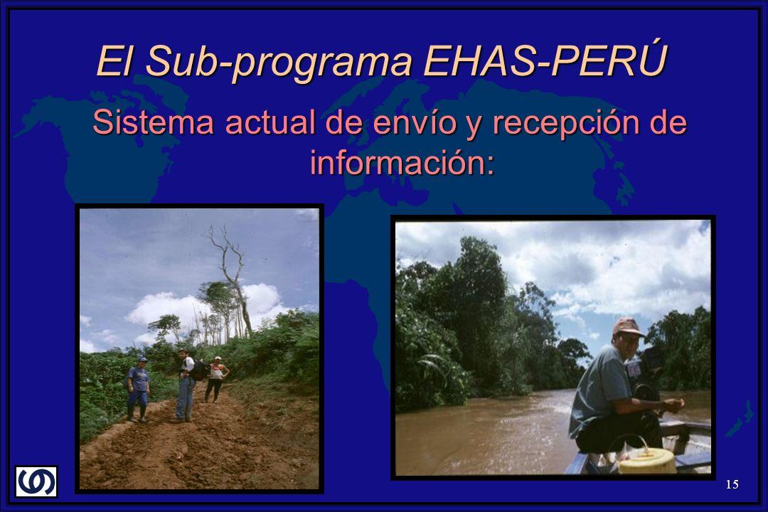 15 Sistema actual de envío y recepción de información: El Sub-programa EHAS-PERÚ