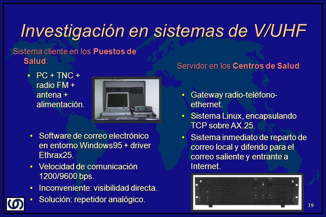 19 Investigación en sistemas de V/UHF Sistema cliente en los Puestos de Salud: PC + TNC + radio FM + antena + alimentación.PC + TNC + radio FM + antena + alimentación.