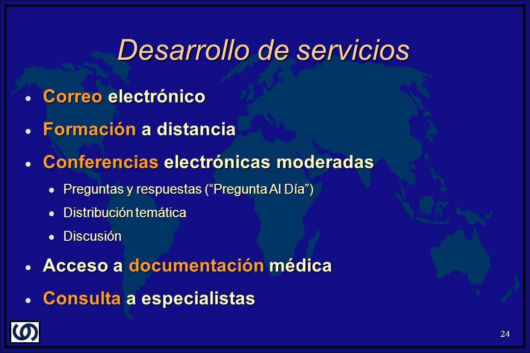 24 Desarrollo de servicios Correo electrónico Correo electrónico Formación a distancia Formación a distancia Conferencias electrónicas moderadas Confe