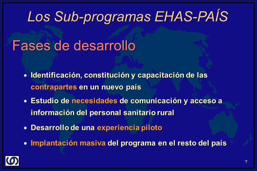 7 Fases de desarrollo Identificación, constitución y capacitación de las contrapartes en un nuevo país Identificación, constitución y capacitación de