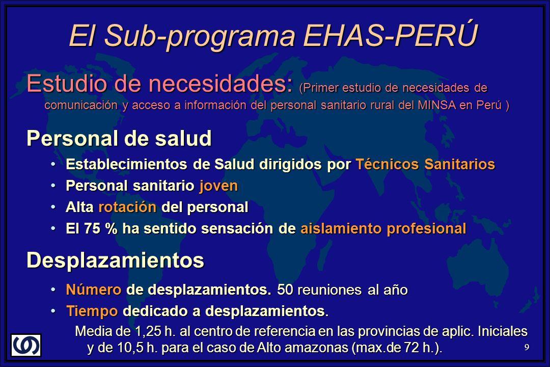 9 Estudio de necesidades: (Primer estudio de necesidades de comunicación y acceso a información del personal sanitario rural del MINSA en Perú ) Perso