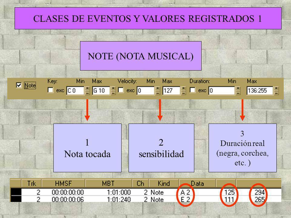 1 Nota tocada 2 sensibilidad 3 Duración real (negra, corchea, etc. ) CLASES DE EVENTOS Y VALORES REGISTRADOS 1 NOTE (NOTA MUSICAL)