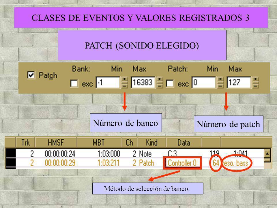 CLASES DE EVENTOS Y VALORES REGISTRADOS 3 PATCH (SONIDO ELEGIDO) Número de banco Número de patch Método de selección de banco.