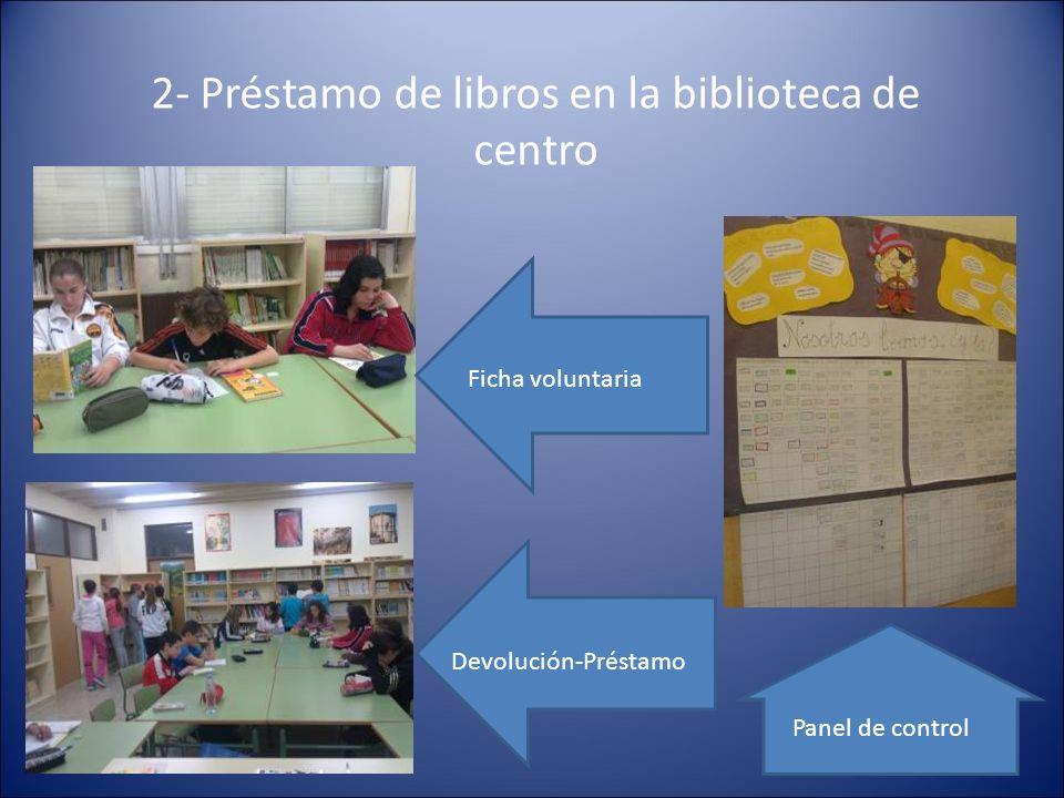 2- Préstamo de libros en la biblioteca de centro Ficha voluntaria Devolución-Préstamo Panel de control