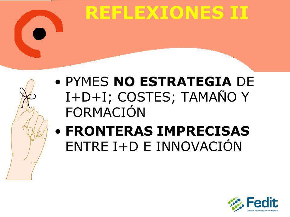 REFLEXIONES II PYMES NO ESTRATEGIA DE I+D+I; COSTES; TAMA Ñ O Y FORMACI Ó N FRONTERAS IMPRECISAS ENTRE I+D E INNOVACI Ó N