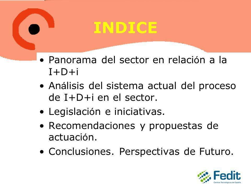 INDICE Panorama del sector en relaci ó n a la I+D+i An á lisis del sistema actual del proceso de I+D+i en el sector. Legislaci ó n e iniciativas. Reco