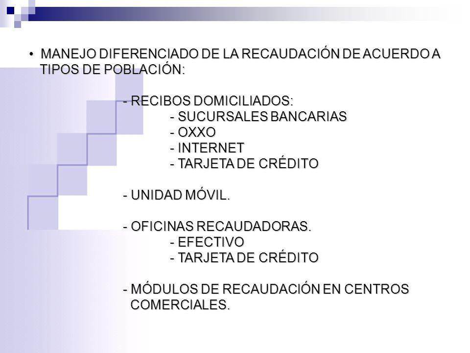MANEJO DIFERENCIADO DE LA RECAUDACIÓN DE ACUERDO A MANEJO DIFERENCIADO DE LA RECAUDACIÓN DE ACUERDO A TIPOS DE POBLACIÓN: TIPOS DE POBLACIÓN: - RECIBO