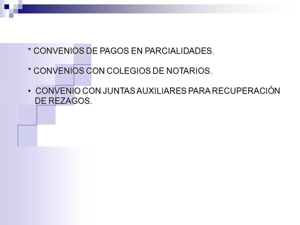* CONVENIOS DE PAGOS EN PARCIALIDADES. * CONVENIOS CON COLEGIOS DE NOTARIOS. CONVENIO CON JUNTAS AUXILIARES PARA RECUPERACIÓN CONVENIO CON JUNTAS AUXI