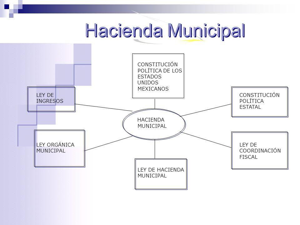 POLÍTICA DE LOS CONSTITUCIÓN ESTADOS UNIDOS MEXICANOS LEY DE INGRESOS CONSTITUCIÓN POLÍTICA ESTATAL HACIENDA MUNICIPAL LEY ORGÁNICA MUNICIPAL LEY DE C