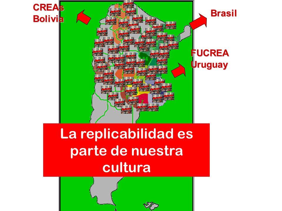 CREAsBoliviaFUCREAUruguay Brasil La replicabilidad es parte de nuestra cultura
