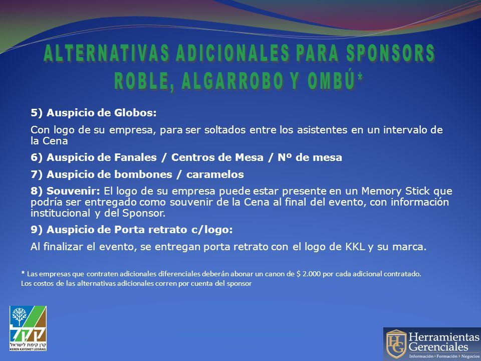 5) Auspicio de Globos: Con logo de su empresa, para ser soltados entre los asistentes en un intervalo de la Cena 6) Auspicio de Fanales / Centros de M