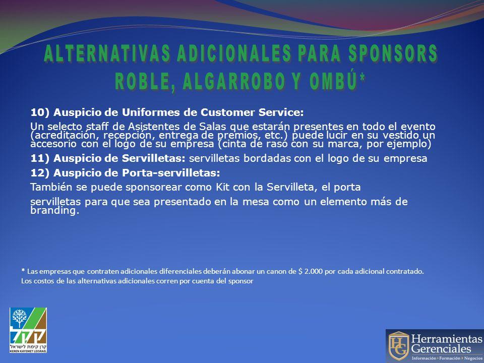 10) Auspicio de Uniformes de Customer Service: Un selecto staff de Asistentes de Salas que estarán presentes en todo el evento (acreditación, recepció