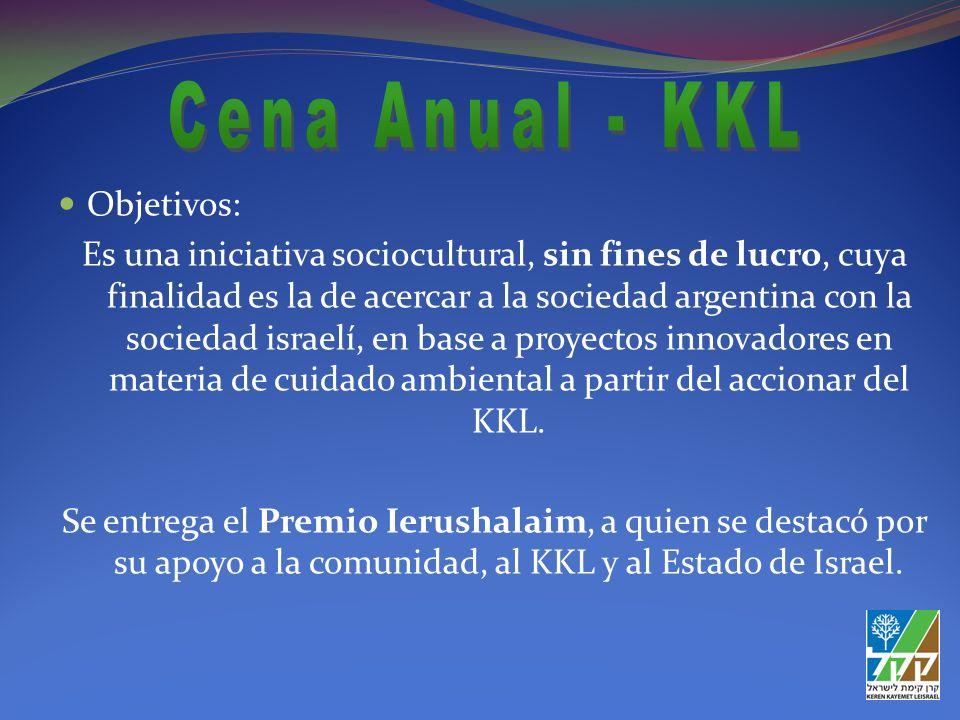 Objetivos: Es una iniciativa sociocultural, sin fines de lucro, cuya finalidad es la de acercar a la sociedad argentina con la sociedad israelí, en ba