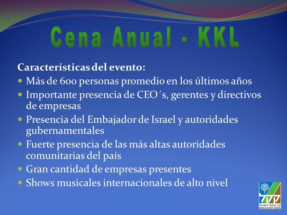 Características del evento: Más de 600 personas promedio en los últimos años Importante presencia de CEO´s, gerentes y directivos de empresas Presenci