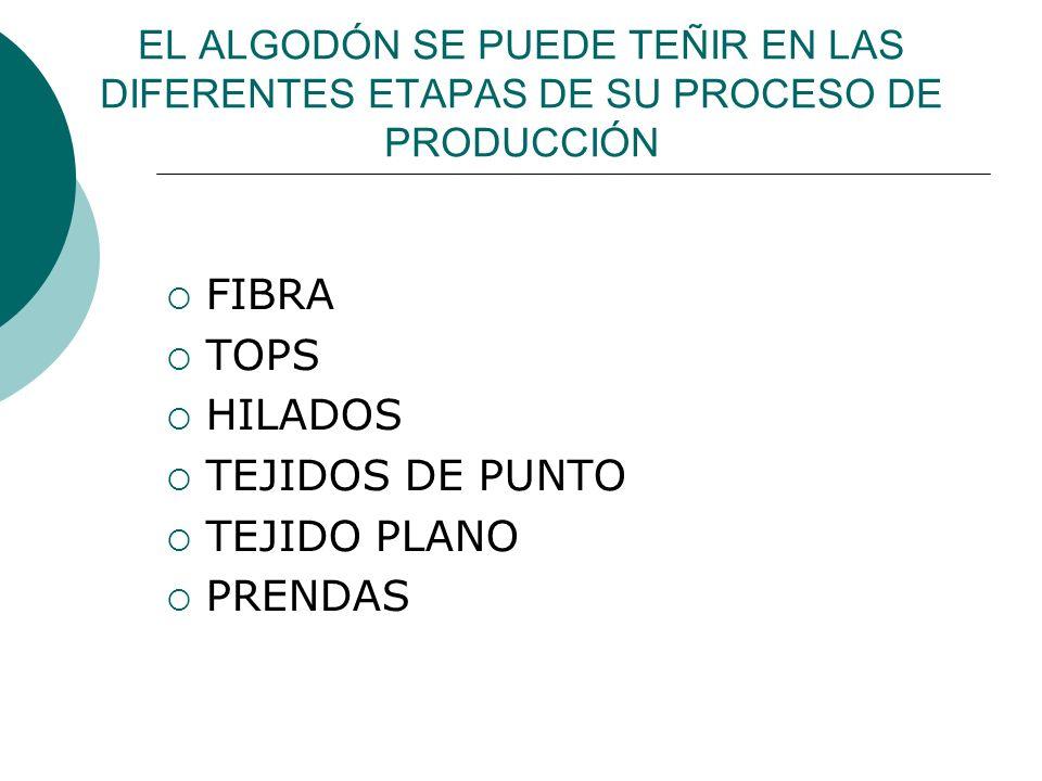 EL ALGODÓN SE PUEDE TEÑIR EN LAS DIFERENTES ETAPAS DE SU PROCESO DE PRODUCCIÓN FIBRA TOPS HILADOS TEJIDOS DE PUNTO TEJIDO PLANO PRENDAS