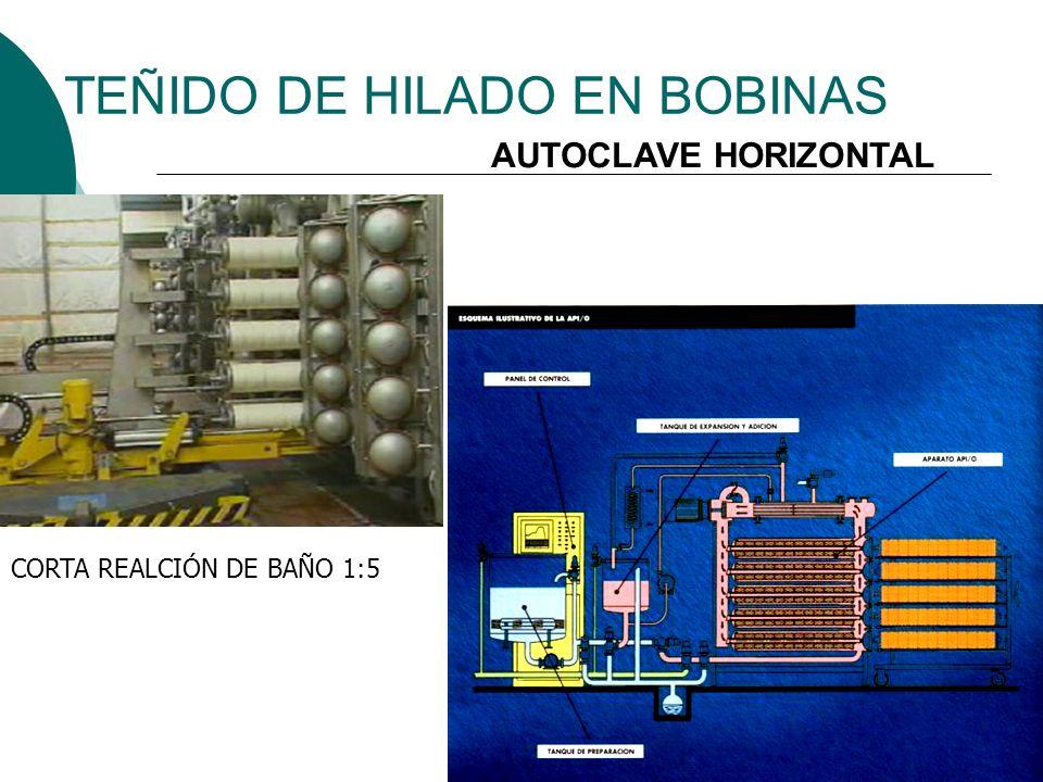 TEÑIDO DE HILADO EN BOBINAS AUTOCLAVE HORIZONTAL CORTA REALCIÓN DE BAÑO 1:5