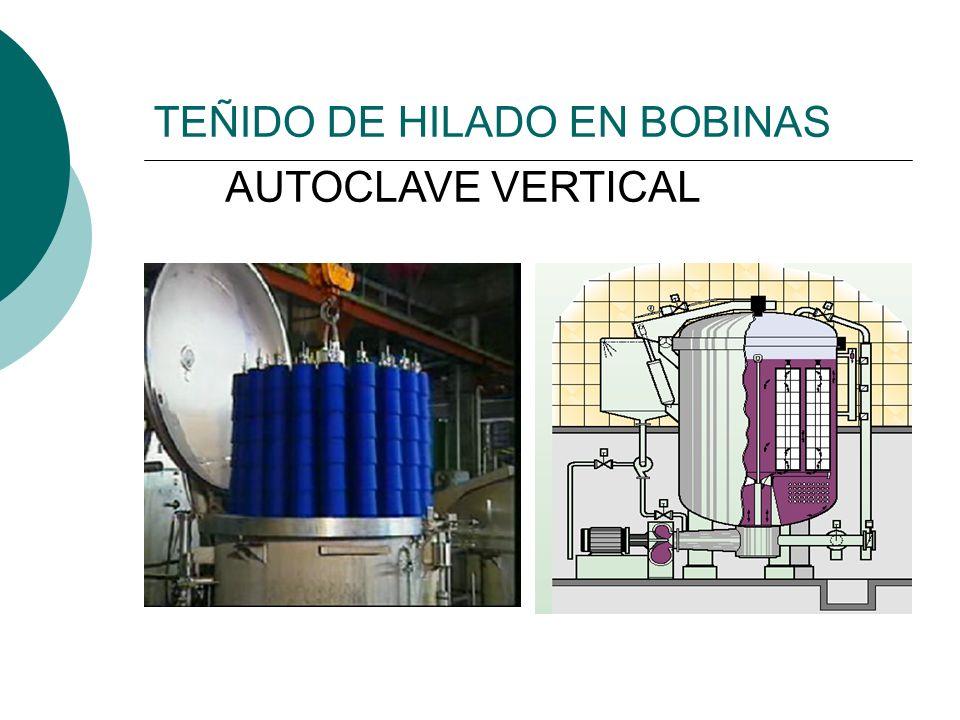 TEÑIDO DE HILADO EN BOBINAS AUTOCLAVE VERTICAL
