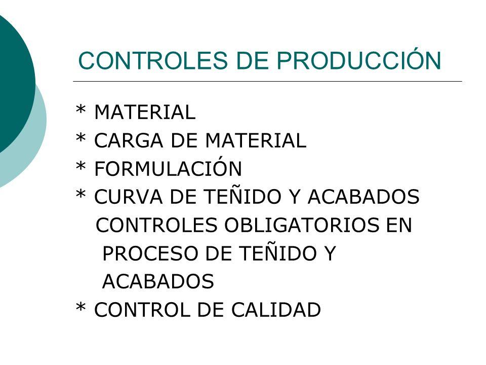 CONTROLES DE PRODUCCIÓN * MATERIAL * CARGA DE MATERIAL * FORMULACIÓN * CURVA DE TEÑIDO Y ACABADOS CONTROLES OBLIGATORIOS EN PROCESO DE TEÑIDO Y ACABAD