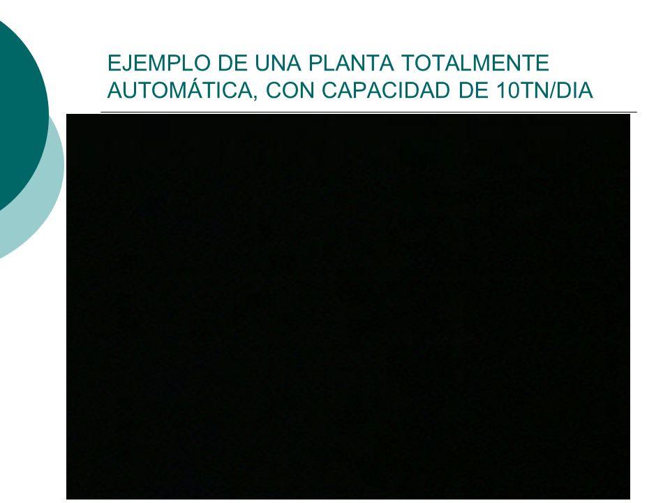 EJEMPLO DE UNA PLANTA TOTALMENTE AUTOMÁTICA, CON CAPACIDAD DE 10TN/DIA