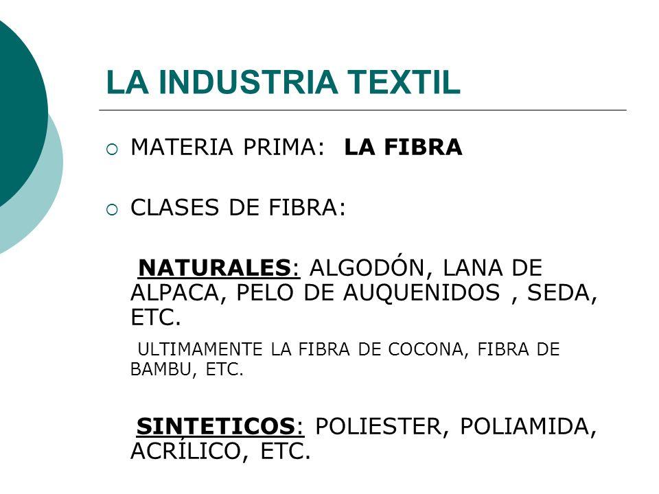 LA INDUSTRIA TEXTIL MATERIA PRIMA: LA FIBRA CLASES DE FIBRA: NATURALES: ALGODÓN, LANA DE ALPACA, PELO DE AUQUENIDOS, SEDA, ETC. ULTIMAMENTE LA FIBRA D