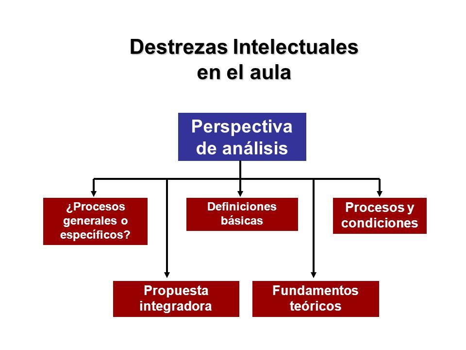 Destrezas Intelectuales en el aula ¿Procesos generales o específicos? Definiciones básicas Procesos y condiciones Propuesta integradora Fundamentos te