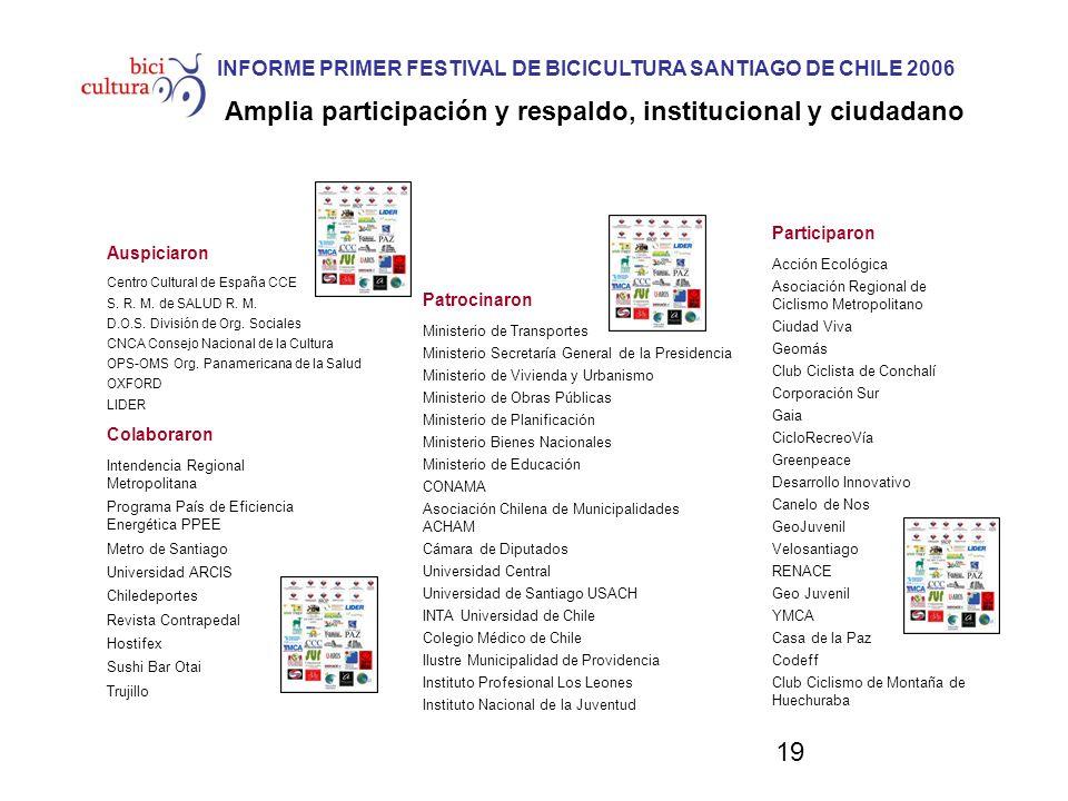 19 Auspiciaron Centro Cultural de España CCE S. R. M. de SALUD R. M. D.O.S. División de Org. Sociales CNCA Consejo Nacional de la Cultura OPS-OMS Org.