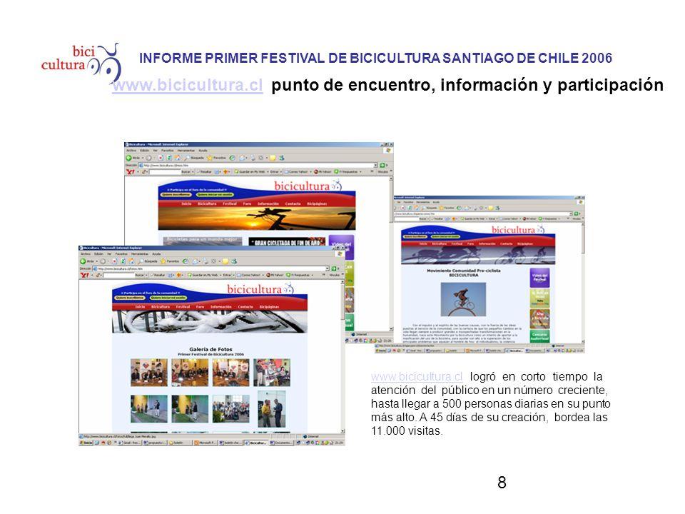8 INFORME PRIMER FESTIVAL DE BICICULTURA SANTIAGO DE CHILE 2006 www.bicicultura.clwww.bicicultura.cl punto de encuentro, información y participación w