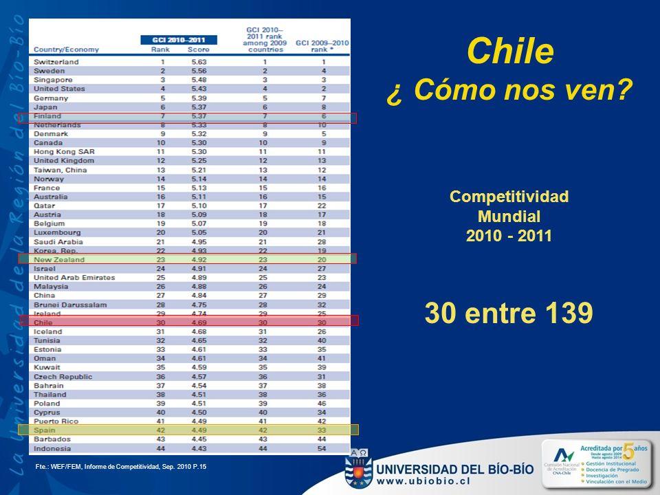 Chile ¿ Cómo nos ven.