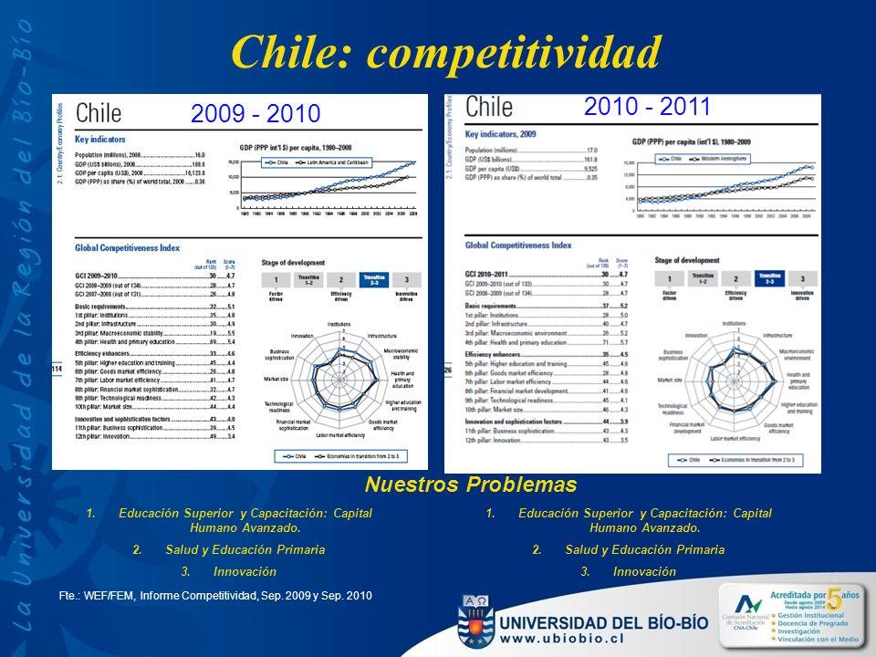 Chile: competitividad 2010 - 2011 2009 - 2010 1.Educación Superior y Capacitación: Capital Humano Avanzado.