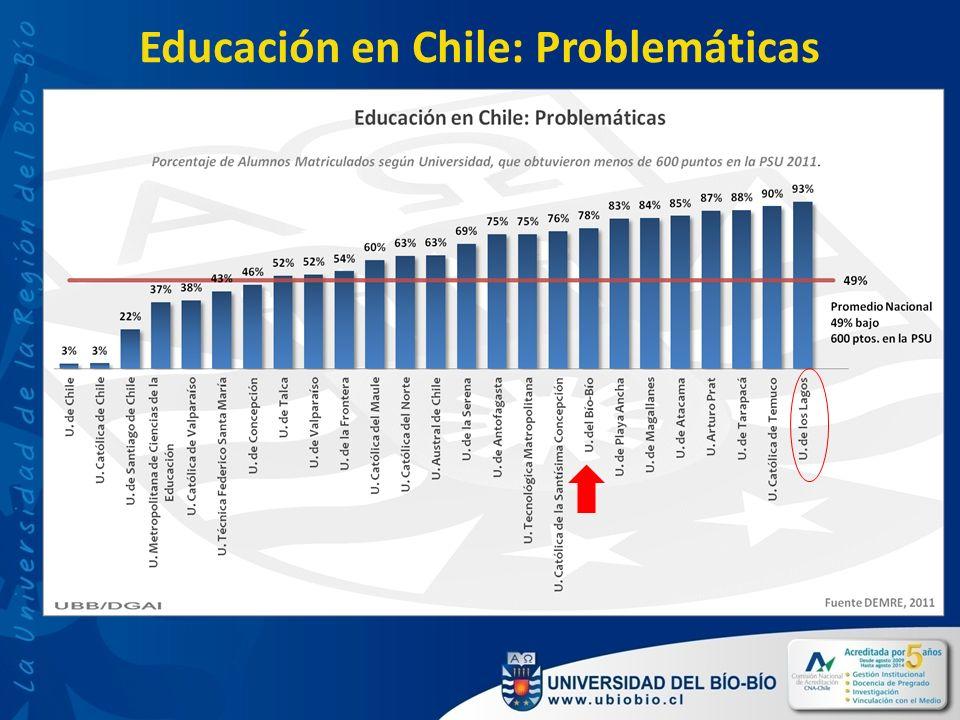 Educación en Chile: Problemáticas