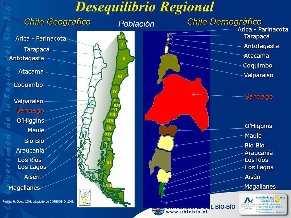 7 Fuente: H. Gaete 2008, adaptado de CORBIOBIO, 2003.