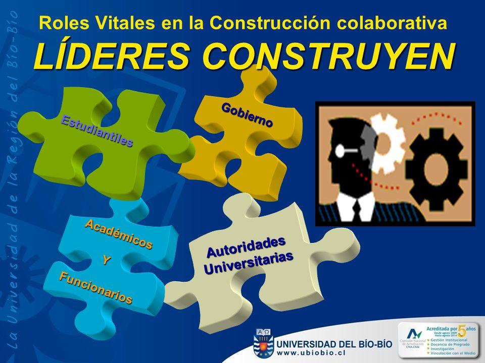 Gobierno AutoridadesUniversitarias Académicos YFuncionarios Estudiantiles LÍDERES CONSTRUYEN Roles Vitales en la Construcción colaborativa LÍDERES CONSTRUYEN