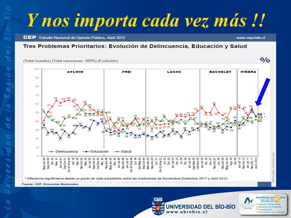 ¿ Cuáles son los problemas claves, en el desarrollo de Chile ?