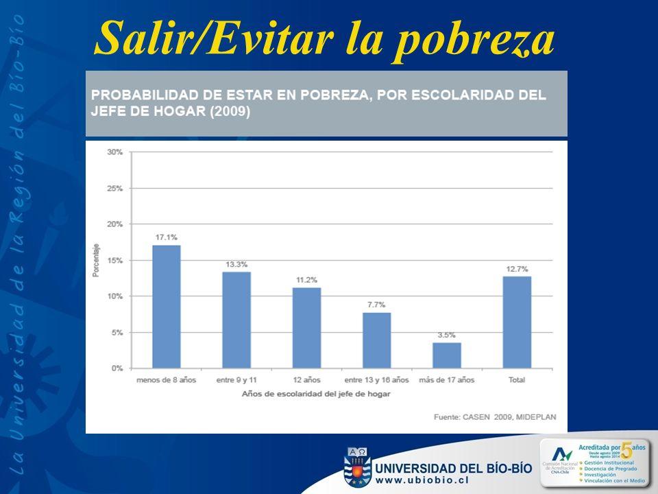 El Rol de las Universidades Estatales en las Regiones Dr.