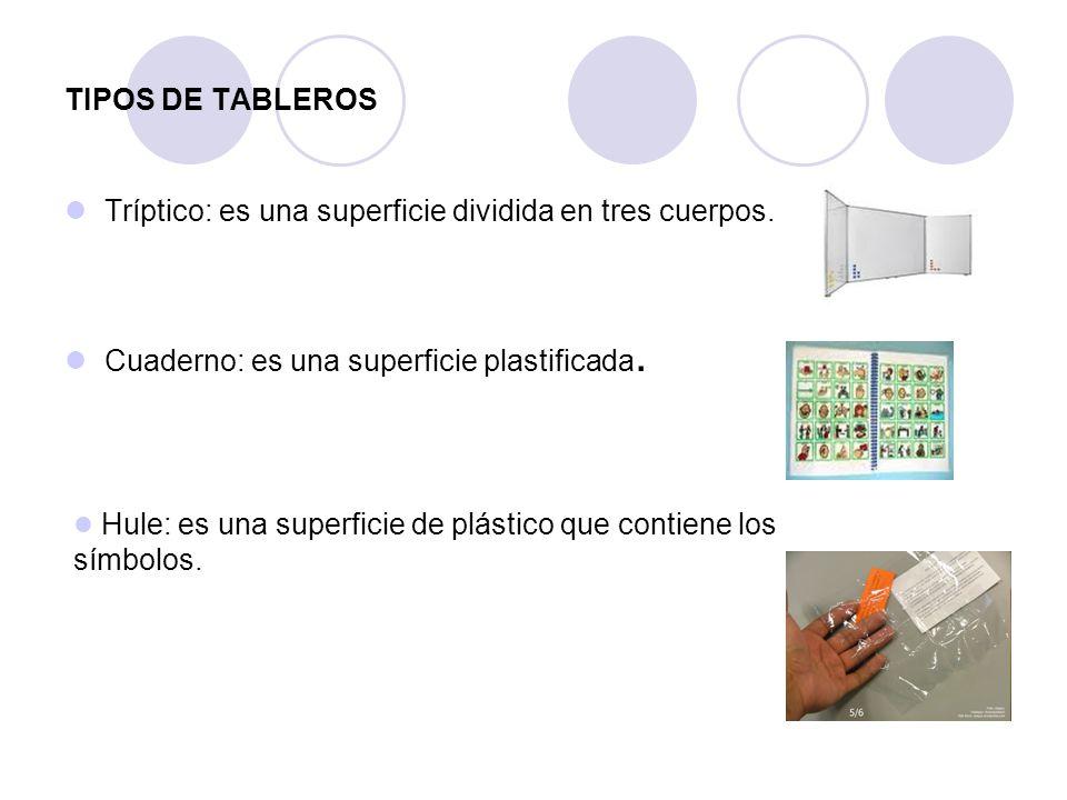 TIPOS DE TABLEROS Tríptico: es una superficie dividida en tres cuerpos. Cuaderno: es una superficie plastificada. Hule: es una superficie de plástico