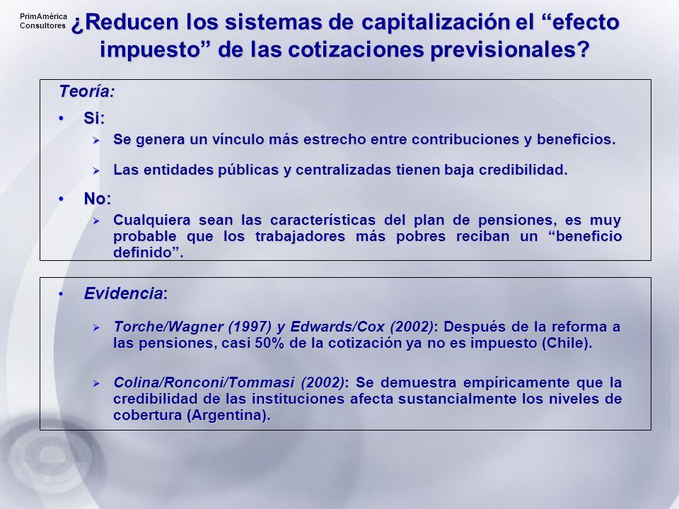 ¿Reducen los sistemas de capitalización el efecto impuesto de las cotizaciones previsionales.