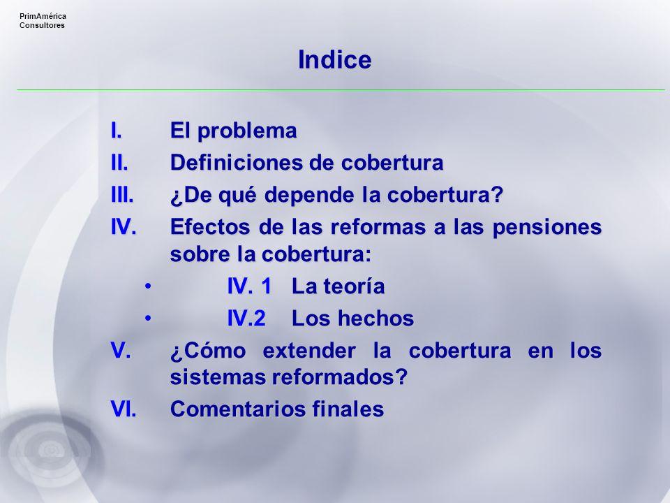 PrimAmérica Consultores Indice I.El problema II.Definiciones de cobertura III.¿De qué depende la cobertura.