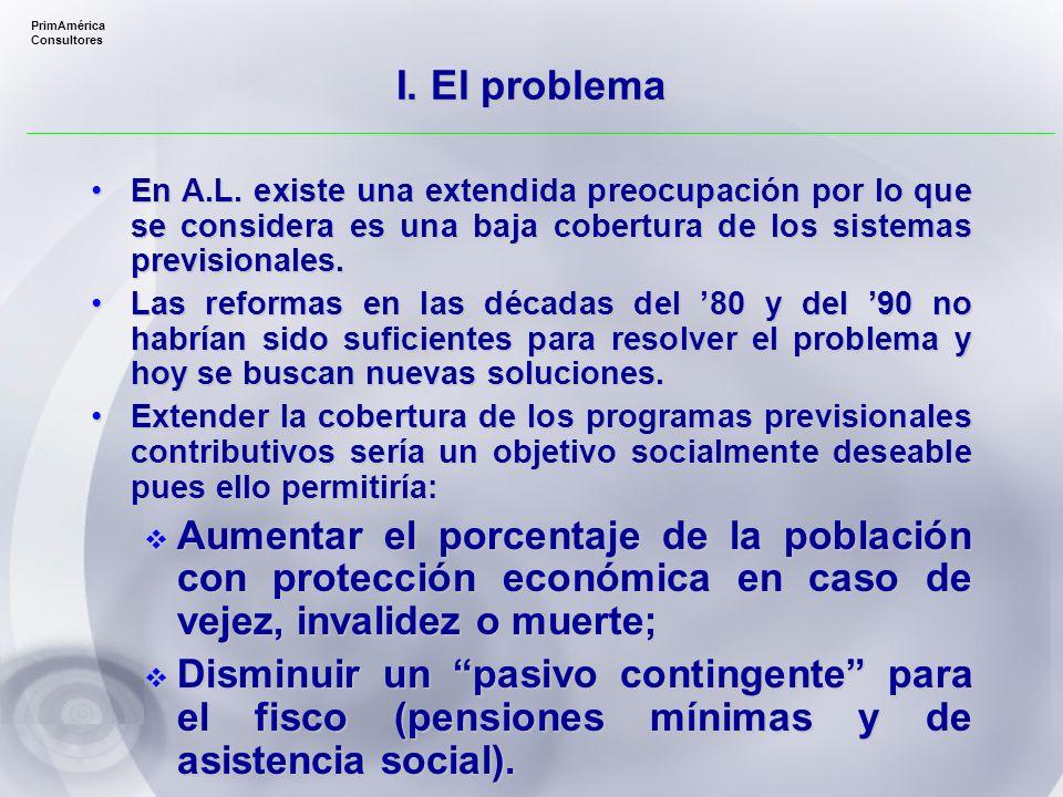 IV.Efectos de las reformas a las pensiones sobre la cobertura IV.