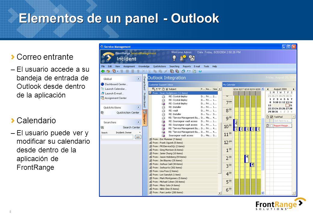 8 Elementos de un panel- Outlook Correo entrante –El usuario accede a su bandeja de entrada de Outlook desde dentro de la aplicación Calendario –El us