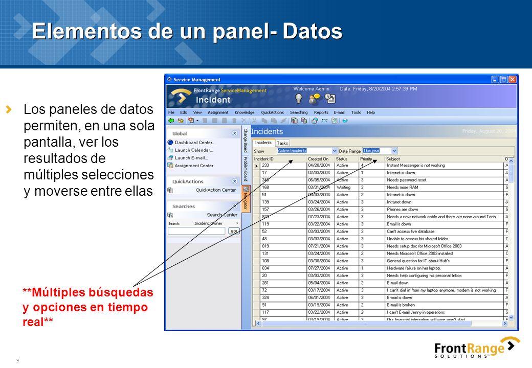 9 Elementos de un panel- Datos Los paneles de datos permiten, en una sola pantalla, ver los resultados de múltiples selecciones y moverse entre ellas