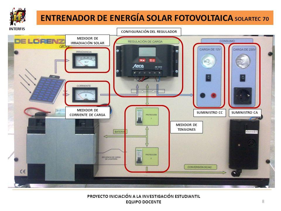 ENTRENADOR DE ENERGÍA SOLAR FOTOVOLTAICA SOLARTEC 70 PROYECTO INICIACIÓN A LA INVESTIGACIÓN ESTUDIANTIL EQUIPO DOCENTE 8 MEDIDOR DE IRRADIACIÓN SOLAR