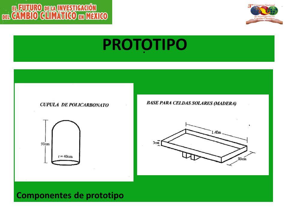 . Componentes de prototipo PROTOTIPO