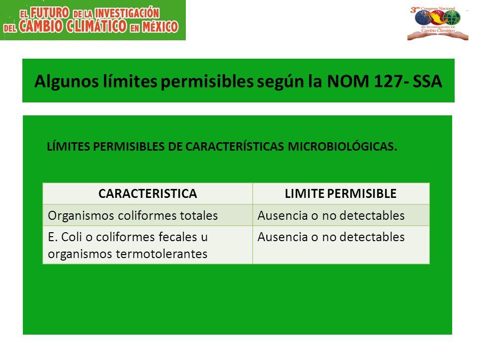 Algunos límites permisibles según la NOM 127- SSA CARACTERISTICALIMITE PERMISIBLE Organismos coliformes totalesAusencia o no detectables E.