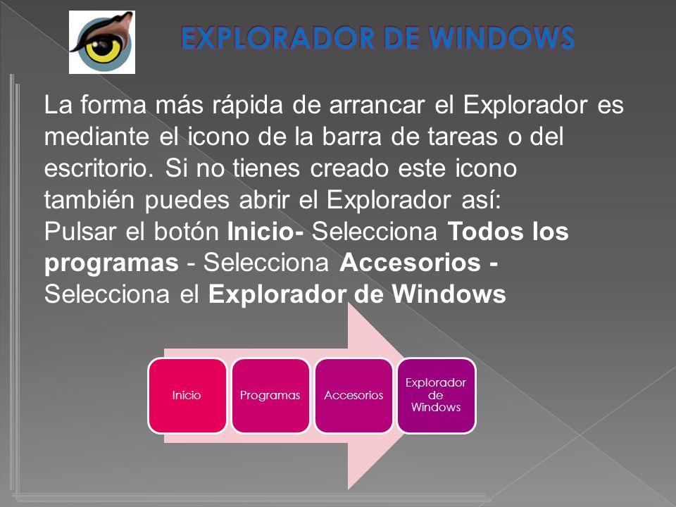 La forma más rápida de arrancar el Explorador es mediante el icono de la barra de tareas o del escritorio.